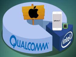Qualcomm Intel