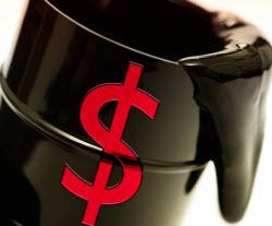 цены нефть