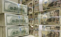 доллар иена