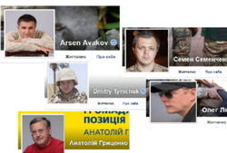 политики Украина