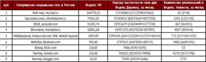 Новые изменения в пдд 2018 казахстан