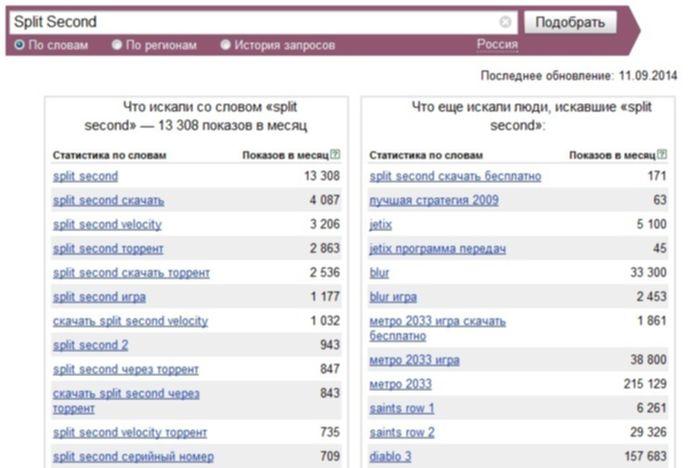 Split second - 13 308 поисковых запросов, - split second скачать - 4 087, -